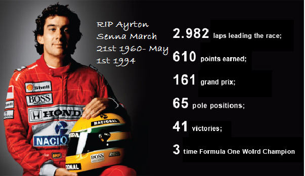 20 years ago today RIP Senna. You can't deny that Senna was one of the greatest that ever lived, this is just a small way of remembering him 20 years after he l