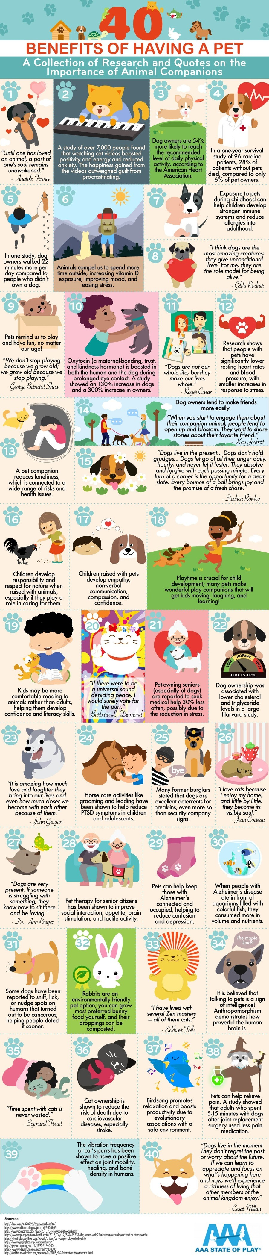 40 Benefits of Having a Pet. Pets rule. Found at: https://www.aaastateofplay.com/40-benefits-of-having-a-pet/.. I too would probably run along to the next house if a fully erect, police doggofficer stood guard.