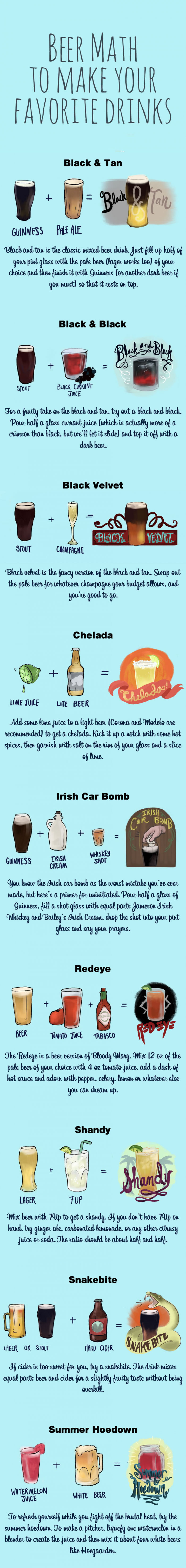 9 Beer Cocktails For Summer Party. . BEER Ira MAKE YOUR DRINKS Black & Tan GUINNESS PM mi swam you must! sump. Black & Black erifel? may Buck COMINT I, aiaiai%