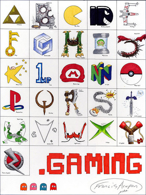 A to Z of gaming. cool beans.. I'm glad that this won't turn into a faggy console war. Xbox has Halo, playstation has God of War. While the nerds are fighting over which console is better, I'
