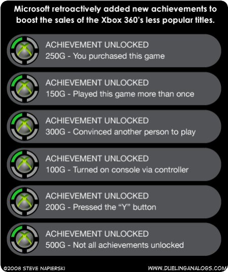 ACHIEVEMENT UNLOCKED. failure. added new achievements to incest the sales of the Ibex less popular titles. K ACHIEVEMENT UNLOCKED You purchased this game ACHIEV