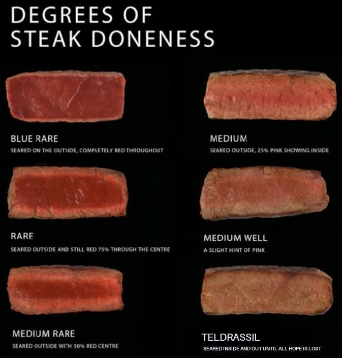 All hope is lost. .. Unless you go to a proper steak pace in England they tend to overcook it massively, so I've resorted to ordering blue rare to get something akin to rare/medium