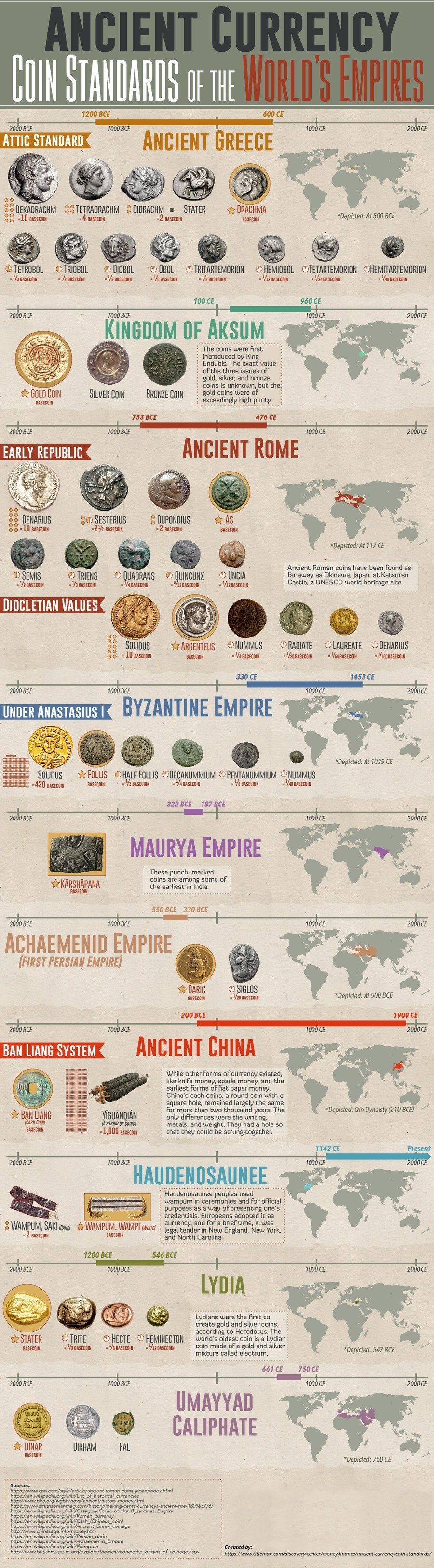 Ancient Currency: Coin Standards of the World's Empires. Before there were crisp dollar bills as currency, things were much different in the world. If you look