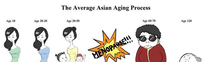 Asian Aging. This. Is. A DESCRIPTION!!!!.. this is a repost of a repost comment so REPOST!!!!