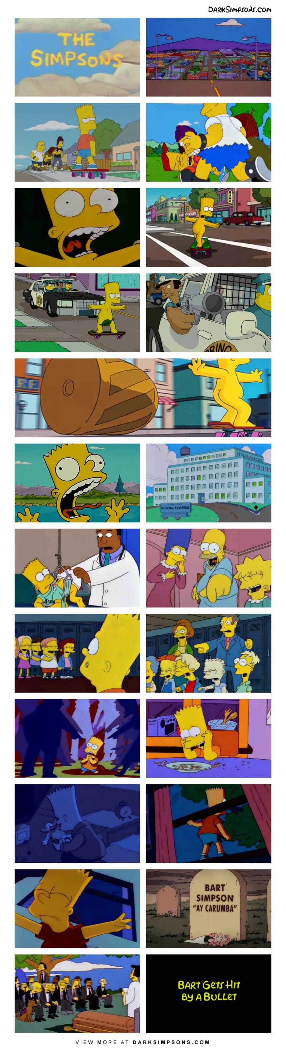 """Bart: Gee, sorry for being born.. . Errtim' Bapt Gert H n 63 A Bum'. """"This boy is skating naked around the streets, so I'm going to pull my magnum 44 up and shoot him in the ass."""""""