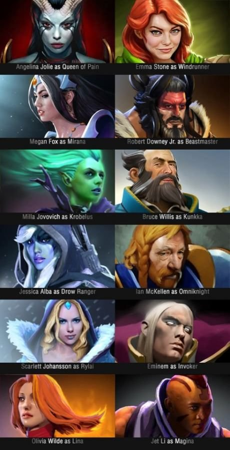 "Celebrities as Dota heroes. dota.. did you know that if you type out ""LoL"" in game the character laughs at you for mentioning such a huge piece of"