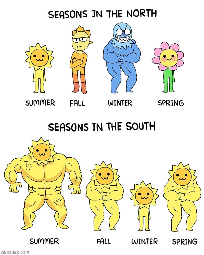 dead accurate. . SEASONS IN THE NORTH. Nebraska Weather