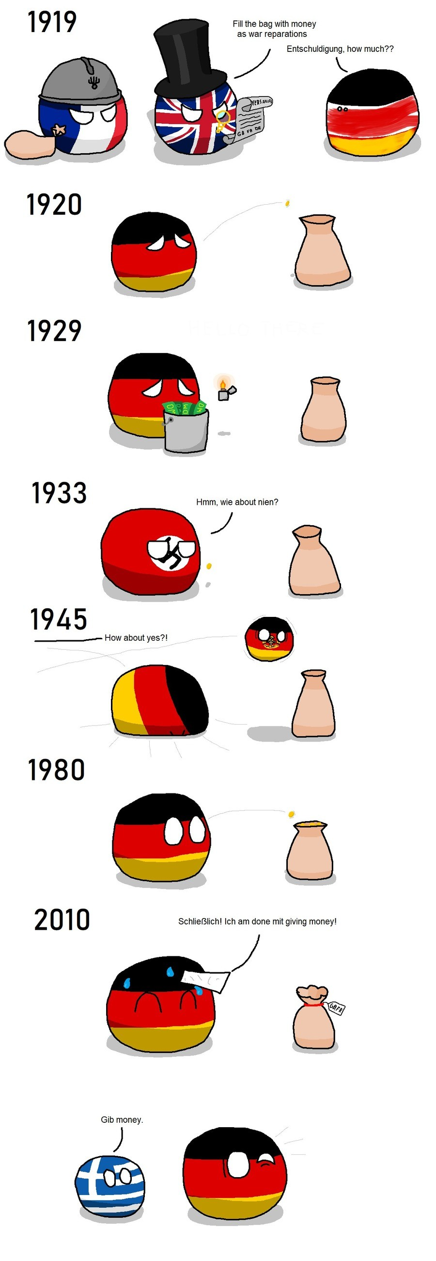 destitute bounding Echidna. .. Germany Getting blamed and charged for both World Wars that were actually started by Austrians.