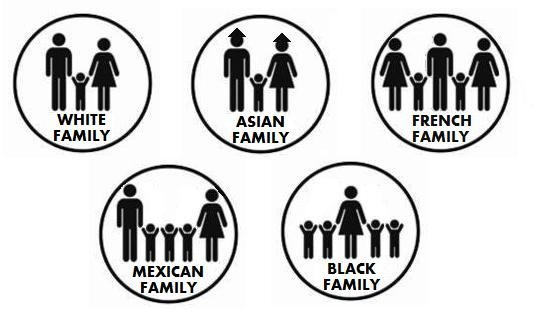 Families of the World. dont butthurt, its pretty much true.