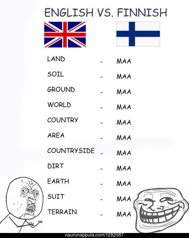 Finnish vs English. Finland FTW. ENGLISH VS. FINNISH LAND - MAA SOIL - MAA GROUND - MAA WORLD - MAA COUNTRY - MAA AREA - MAA COUNTRYSIDE - MAA DIRT - MAA EARTH