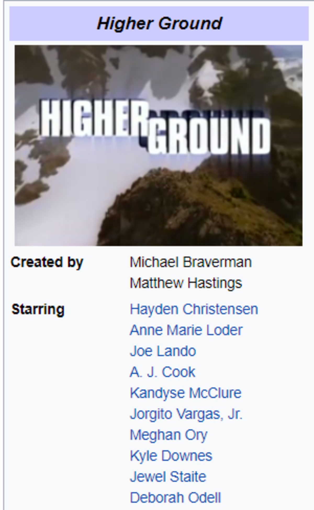 For a time Anakin held the higher ground. .