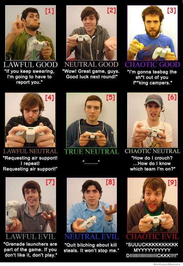 """Gamer Alignments. roll 1-9 to determine your alignment. If we keep swearing. """"Wow! Greet game, guys. """"rm gum; betafag the I' m geing he have to Good luck next """""""