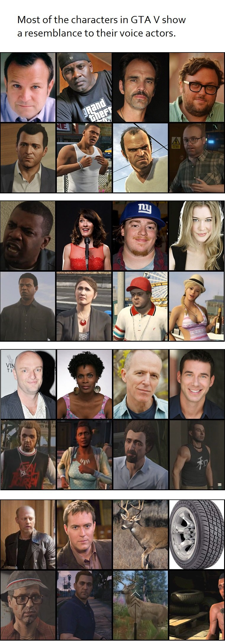 GTA V voice actors. . Most !l' drillbird. characters in (ETA m at resemblance to their voice actors.. Of course they look like the actors, they did face and motion capture like Avatar