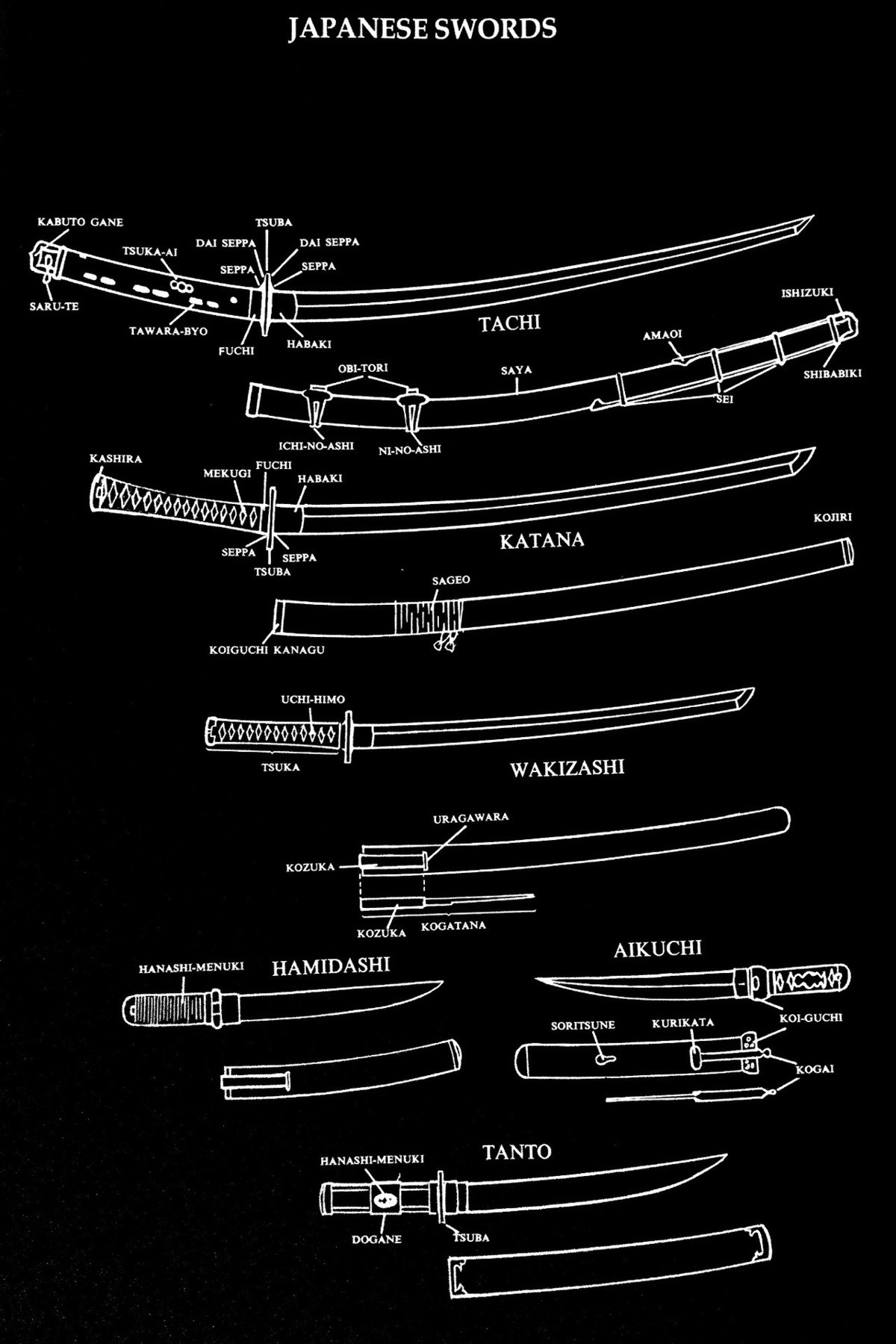 japanese stabbers. join list: StabbingTime (527 subs)Mention History.. ''Heh you think you can lecture me on superior eastern steel? filthy gaijin''