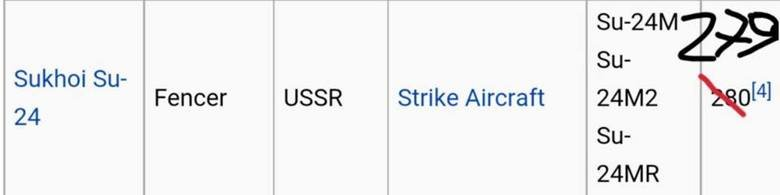 List of Currently Active Russian Jets. I'm not sorry.. Fencer USSR Strike Aircraft tpl. Explanation, OP? I'm curious