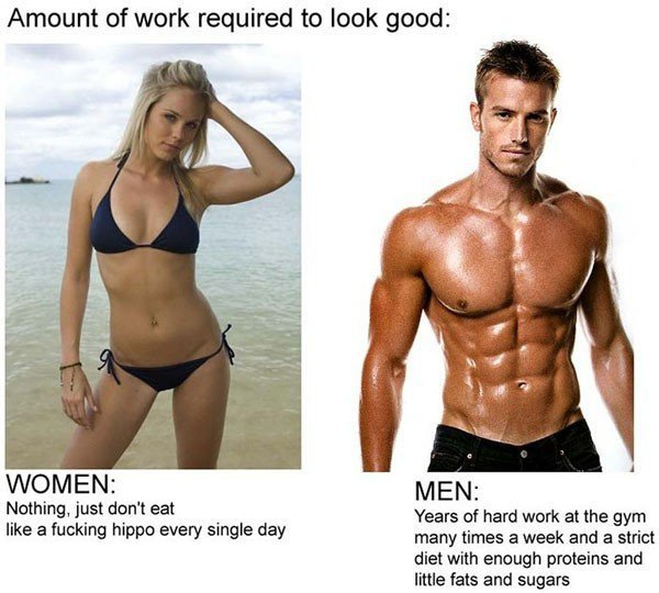 Men VS Women. Haven't seen before on here. Seems to be true though!. Amount of work required to look good: WOMEN: MEN: Nothing, just don' t eat Years of hard wo