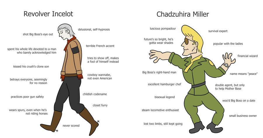 ot vs Chadzuhira. .. How did Kaz die in MGS1 tho ? Cuz Liquid impersonated him, but I dont remember what happened to the real Kaz.