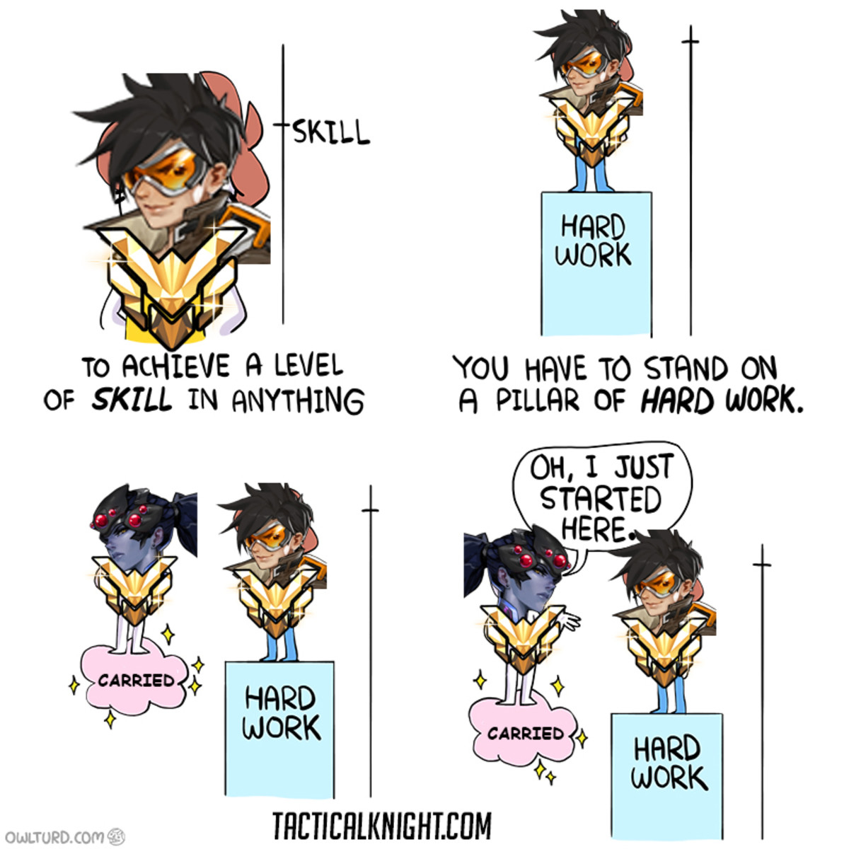 Overwatch Competitive In A Nutshell. You can find the original image at my website https://tacticalknight.com/ I have video 100% proof that Overwatch is rigged