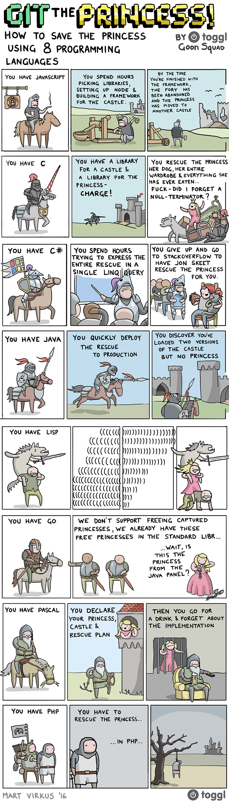 """Rescue the princess. . ail' irt"""" HOW TO SAVE THE PRINCESS USING 8 LANGUAGES YOU HAVE JAVASCRIPT You SPEND HOURS LIBRARYS, SETTING UP MODE ' BUILDING A FRAMEWORK"""