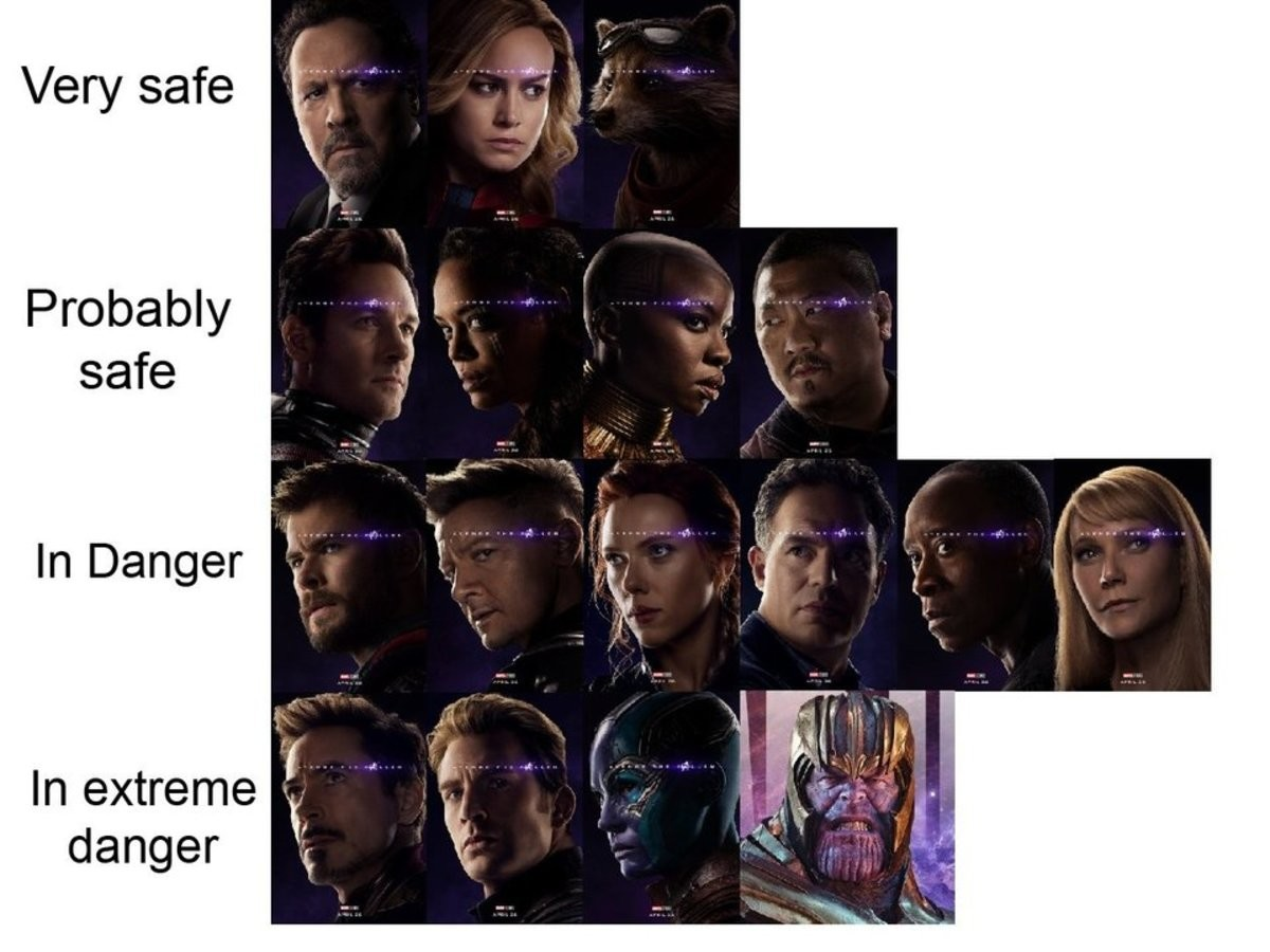 safe. .. I mean, most of the original avengers are done after this anyways. They've all stated they don't want to be whatever character for the rest of their lives, they