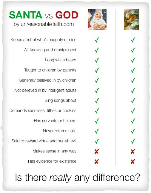 Santa vs God. .. faggots
