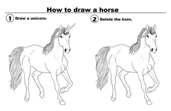 Unicorn. source: dailyhaha. How to draw an has