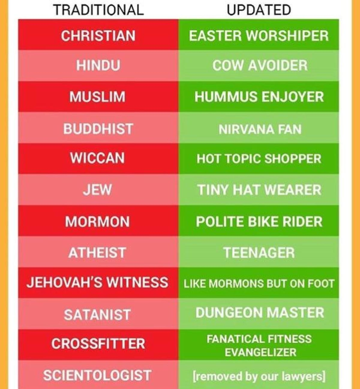 Updated religious terms. join list: PoliticalAutism (829 subs)Mention Clicks: 126278Msgs Sent: 577959Mention History.. I bet the tiny hat wearers did this...