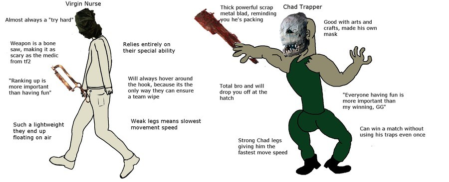 "Virgin Nurse vs Chad Trapper. . Virgin Nurse Almost always a ""try hard"" Weapon is a bone saw, making it as scary as the medic from tfa Relies entirely on their"