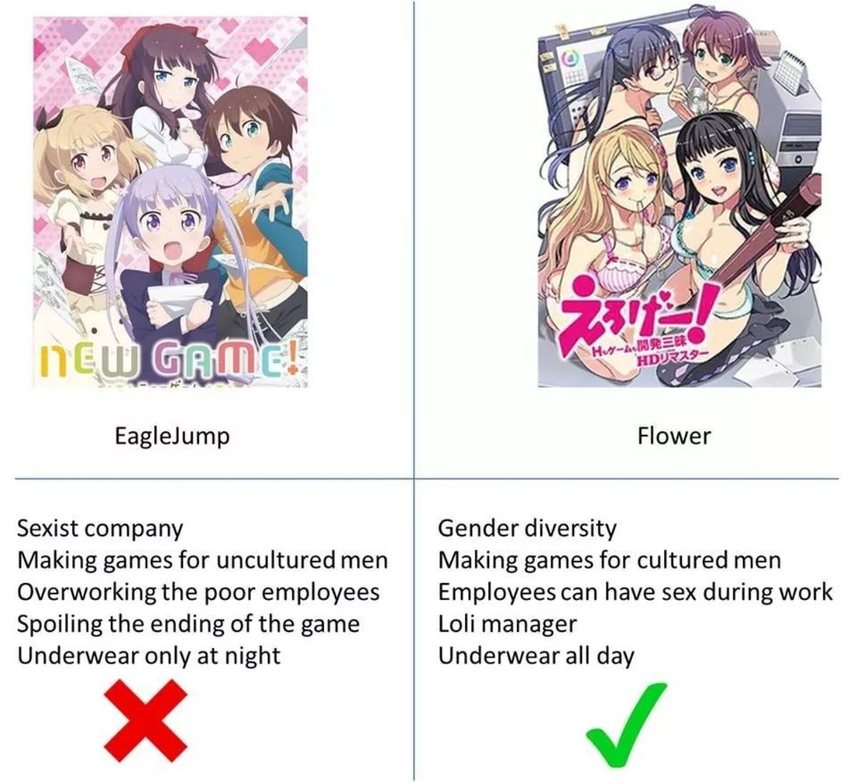 Which Company Would You Work For?. join list: SmolHol (1445 subs)Mention History join list:. Sauce is Eroge! ~H mo Game mo Kaihatsu Zanmai~ えろげー!~Hもゲームも開発三昧~ Just a warning, there's scat, human pet play, watersports, and obviously loli. Clock-up does so