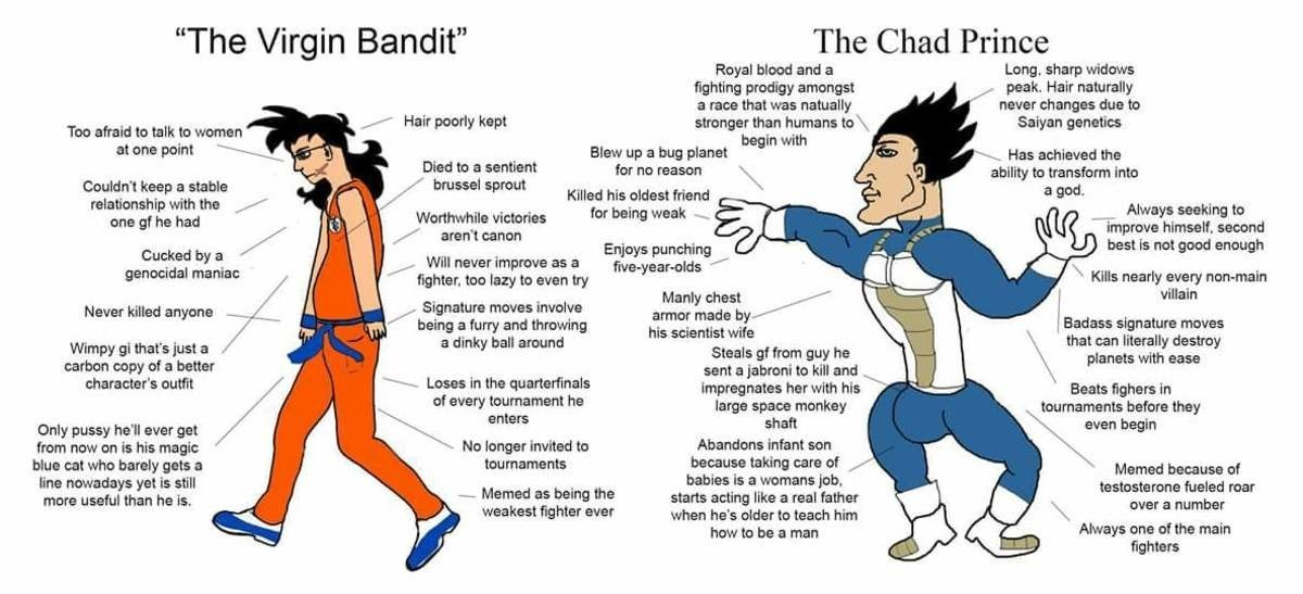 "Yamcha vs Vegeta. . The Virgin Bandit"" The Chad Prince Royal Blood and a Long, sharp mutiny peak. Halt naturall; -ii a man that was natually changes the ta Tot,"