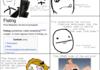 Fucking Wikipedia