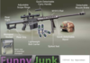 A Snipers Deadliest Weapon