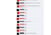 FB COMBO